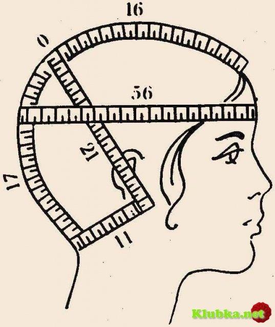 Мерки головы для вязания шапки 76