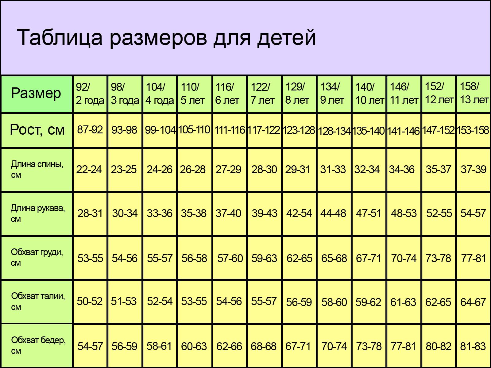 Таблица размеров детей и новорожденных Записи в рубрике 57